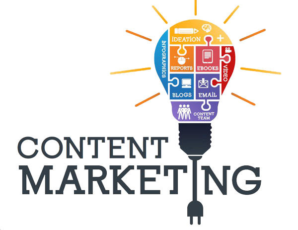 The importance of content in digital marketing